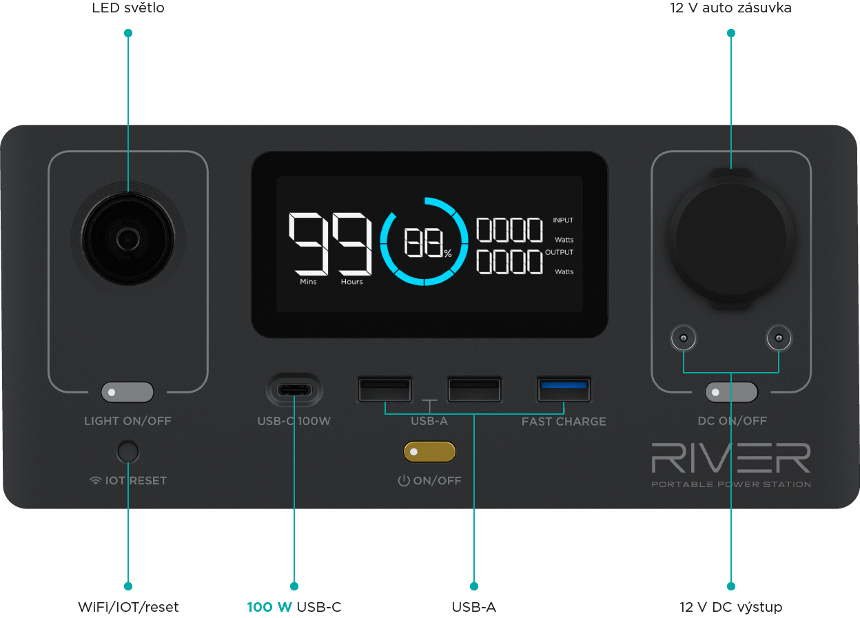 R600 ovládací panel