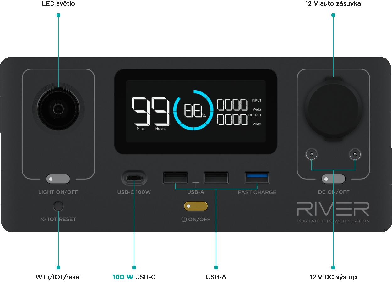 RIVER ovládací panel